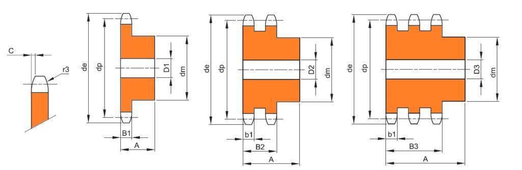 kola - lancuchowe - typ B  - wszystkie pozycje