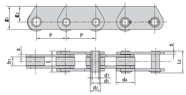 transportowe - typ M - MCT